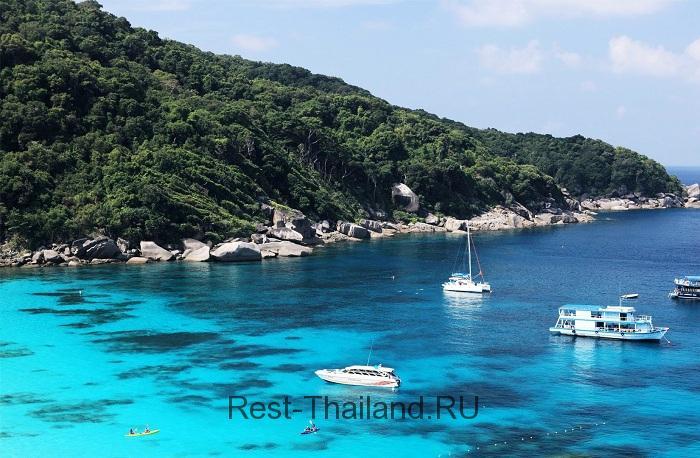 Остров Ко Чанг погода по месяцам