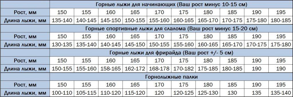 таблица ростовки горных лыж
