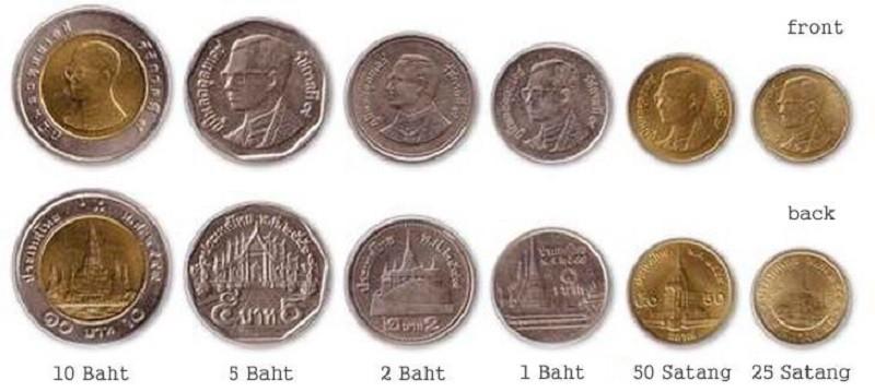 Баты монеты
